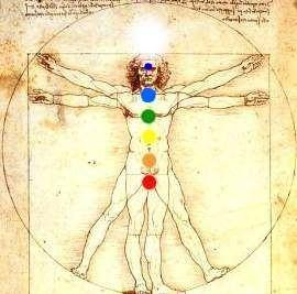 chakra diagram of human energy points