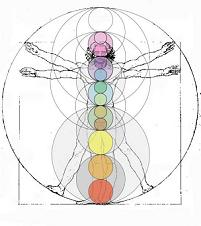 Your Is A Map of Your Consciousness Chakra Map on